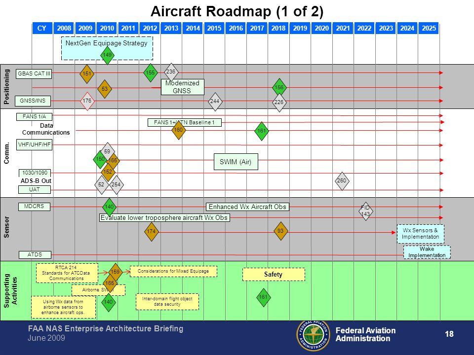 Aircraft Roadmap (1 of 2) CY. 2008. 2009. 2010. 2012. 2013. 2014. 2011. 2015. 2016. 2017.