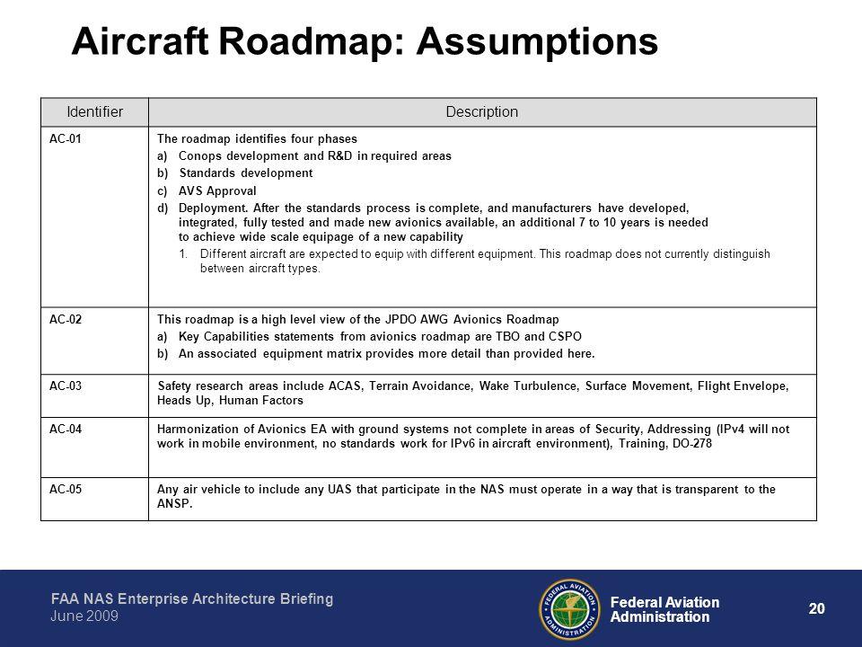 Aircraft Roadmap: Assumptions