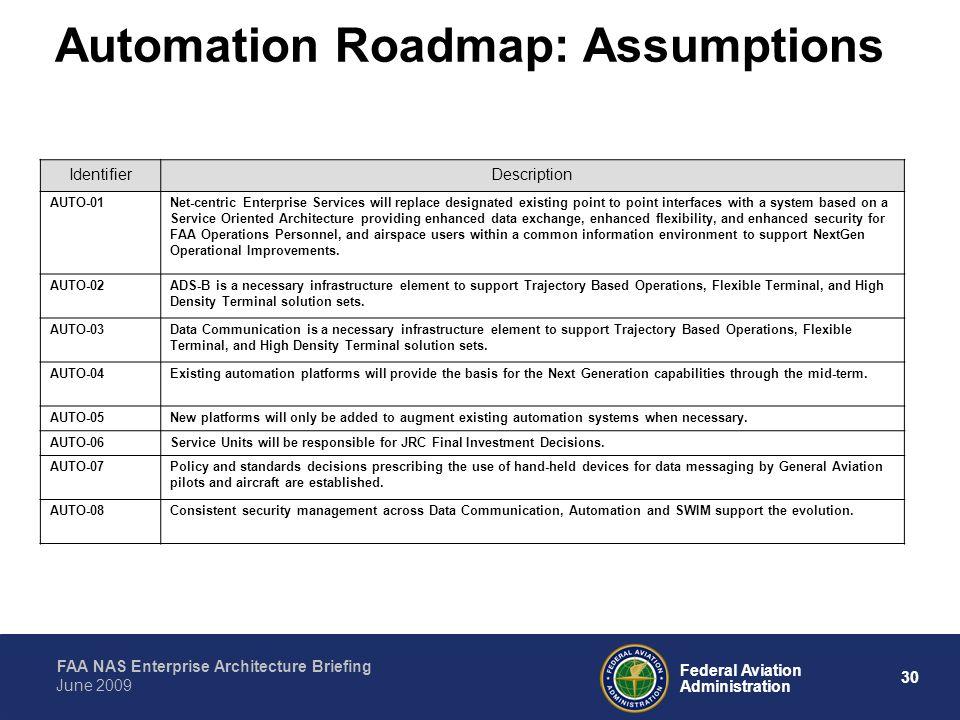 Automation Roadmap: Assumptions