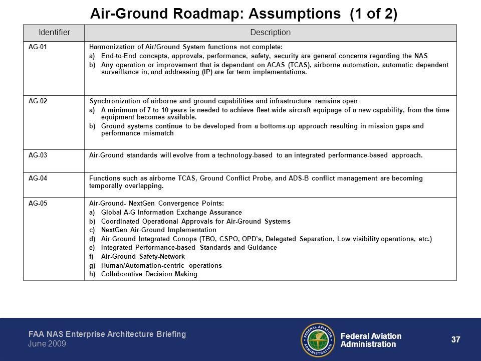 Air-Ground Roadmap: Assumptions (1 of 2)