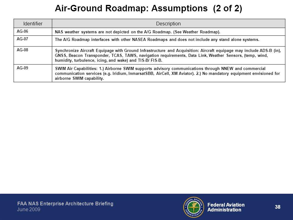 Air-Ground Roadmap: Assumptions (2 of 2)