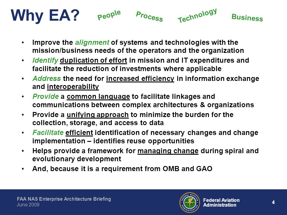 Why EA People Technology Process Business