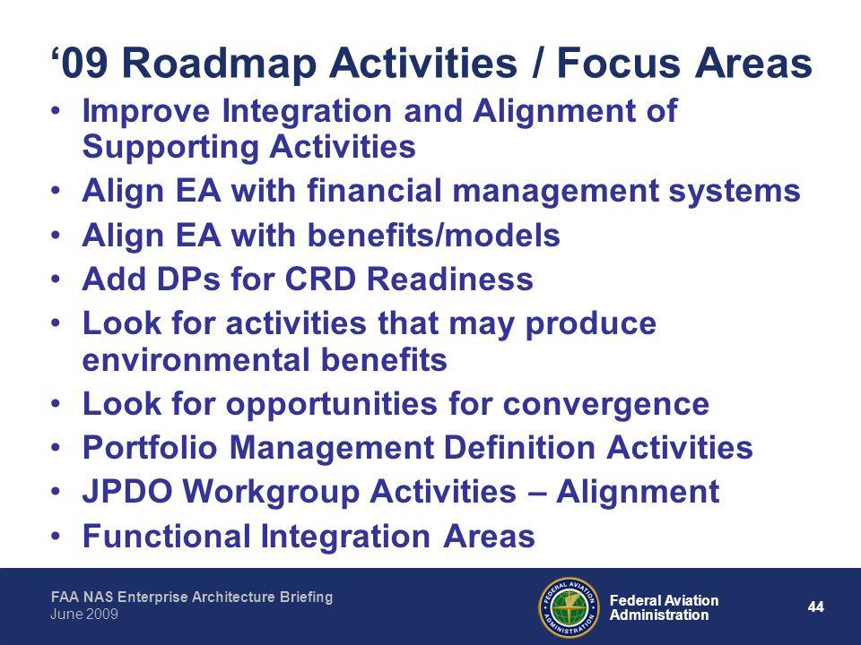 '09 Roadmap Activities / Focus Areas