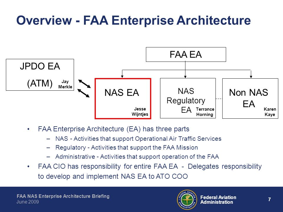 Overview - FAA Enterprise Architecture