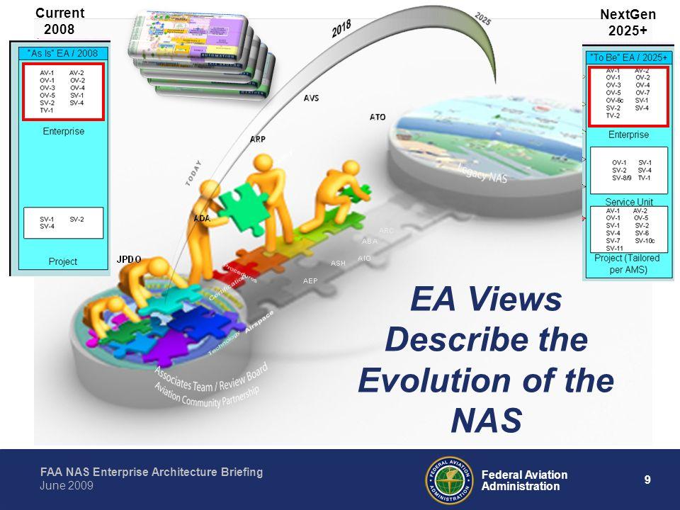 EA Views Describe the Evolution of the NAS