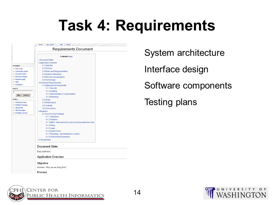 Task 4: Requirements System architecture Interface design