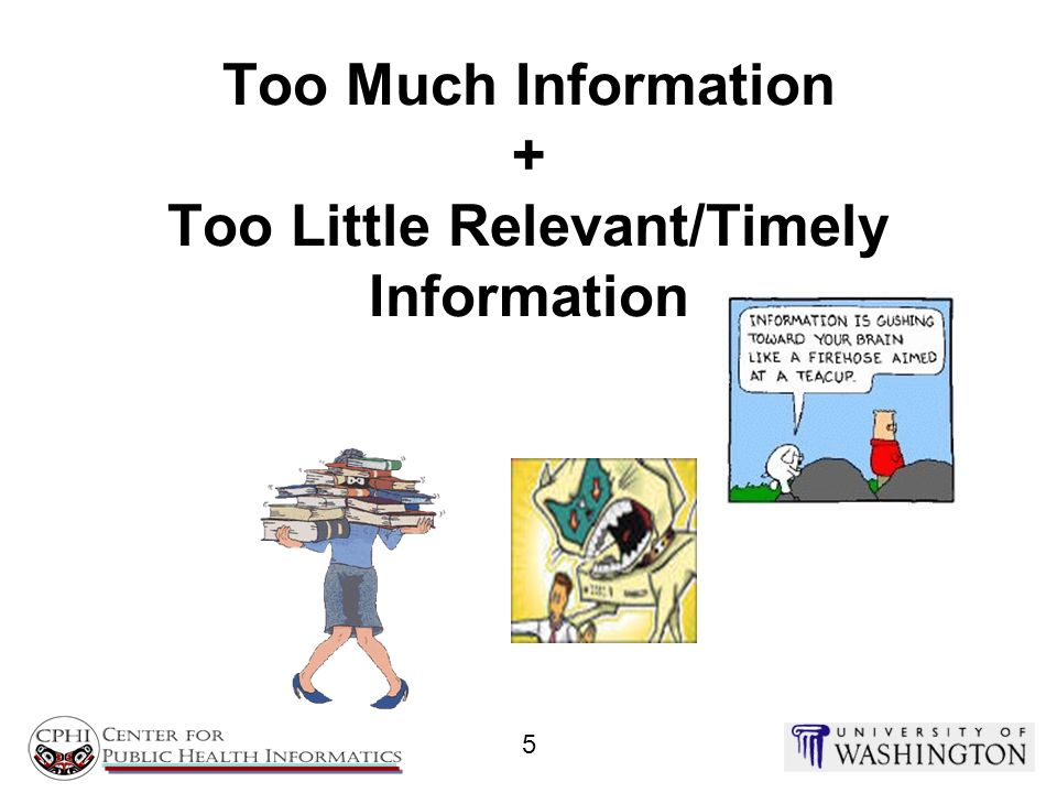 Too Much Information + Too Little Relevant/Timely Information