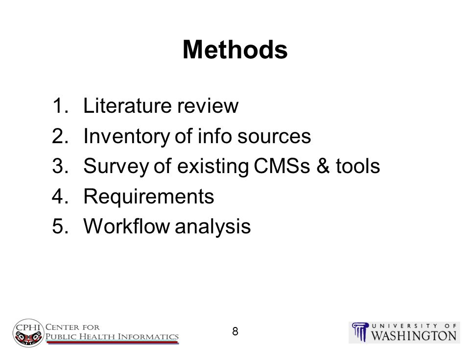 Methods Literature review Inventory of info sources