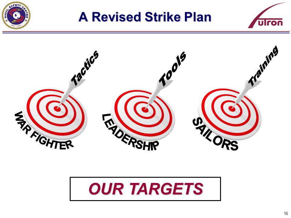 OUR TARGETS A Revised Strike Plan SAILORS WAR FIGHTER LEADERSHIP