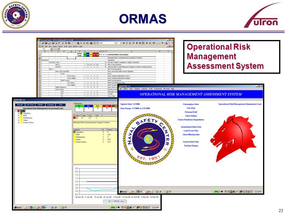 ORMAS Operational Risk Management Assessment System
