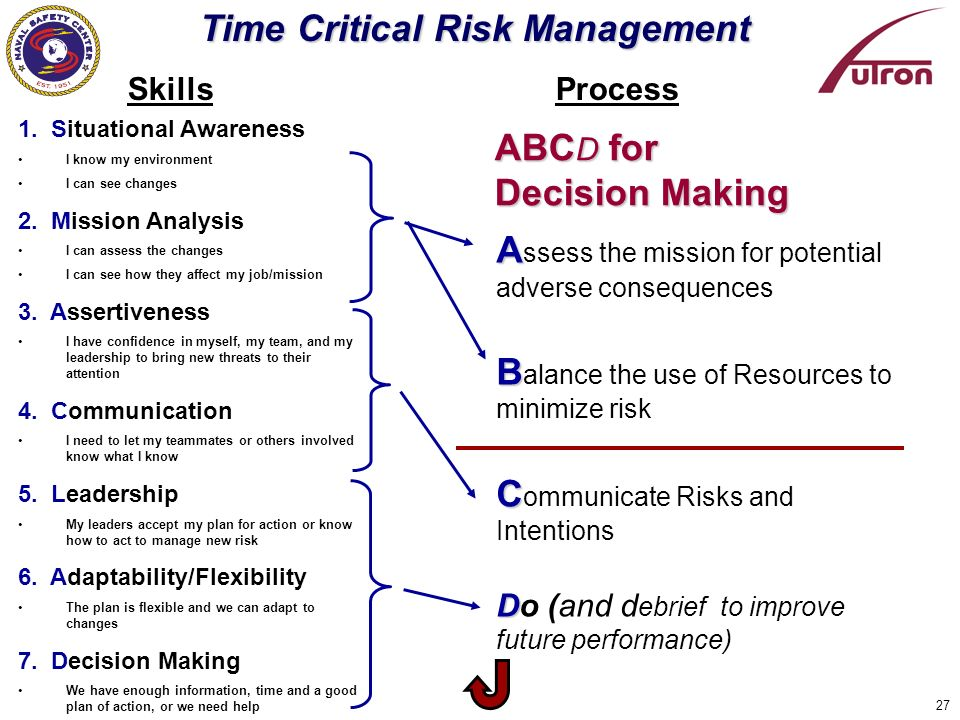 Time Critical Risk Management