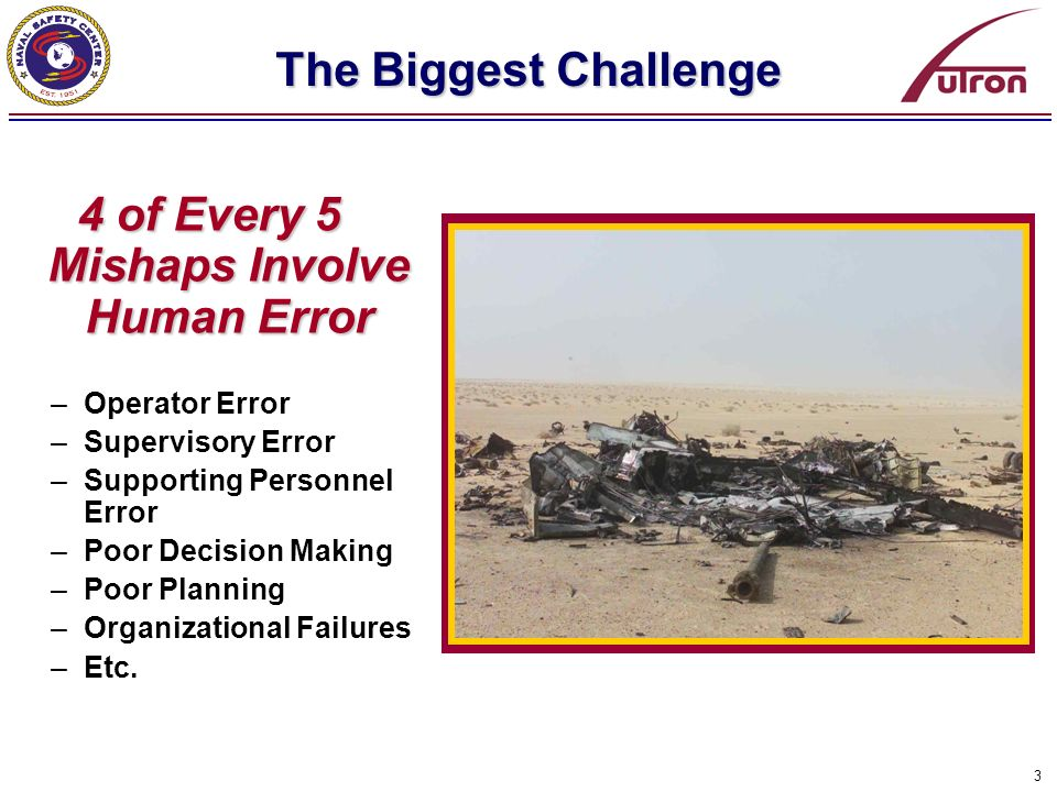 4 of Every 5 Mishaps Involve Human Error