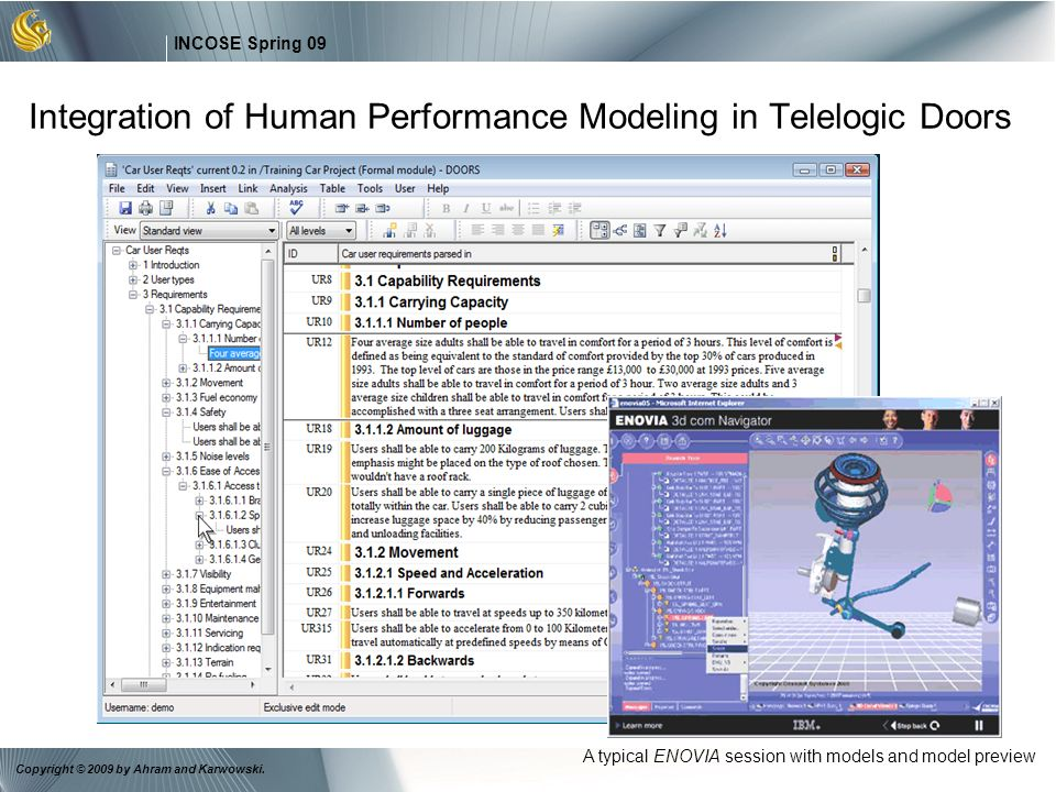 Integration of Human Performance Modeling in Telelogic Doors