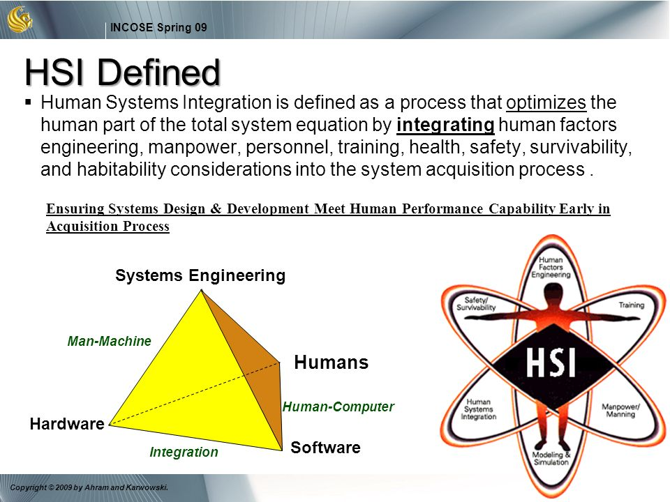 HSI Defined