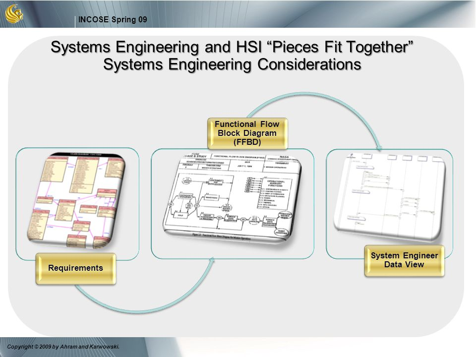 Functional Flow Block Diagram (FFBD) System Engineer Data View