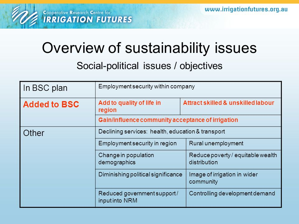 Overview of sustainability issues