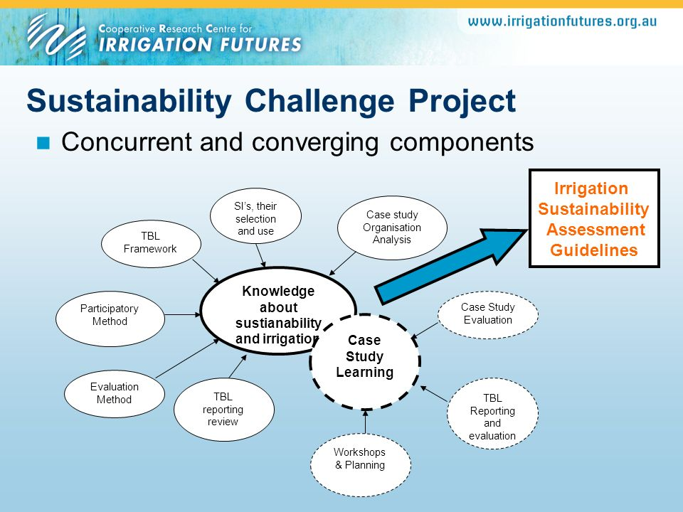 Sustainability Challenge Project