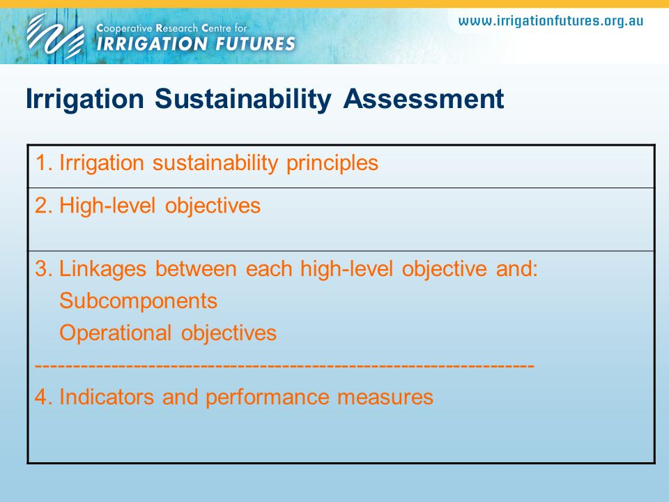 Irrigation Sustainability Assessment