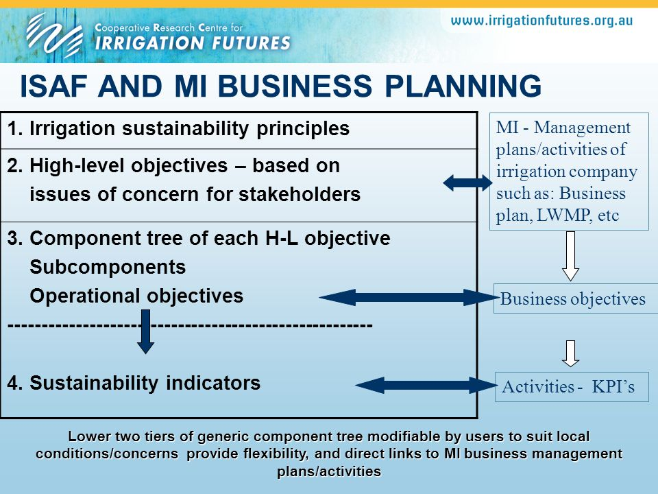 ISAF AND MI BUSINESS PLANNING