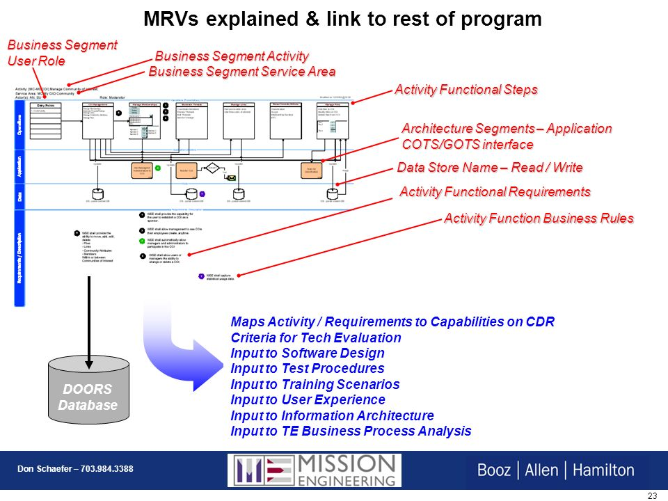 MRVs explained & link to rest of program
