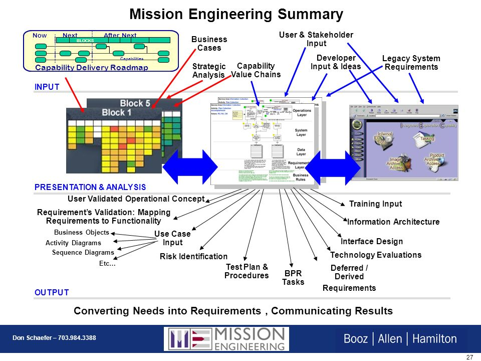 Mission Engineering Summary
