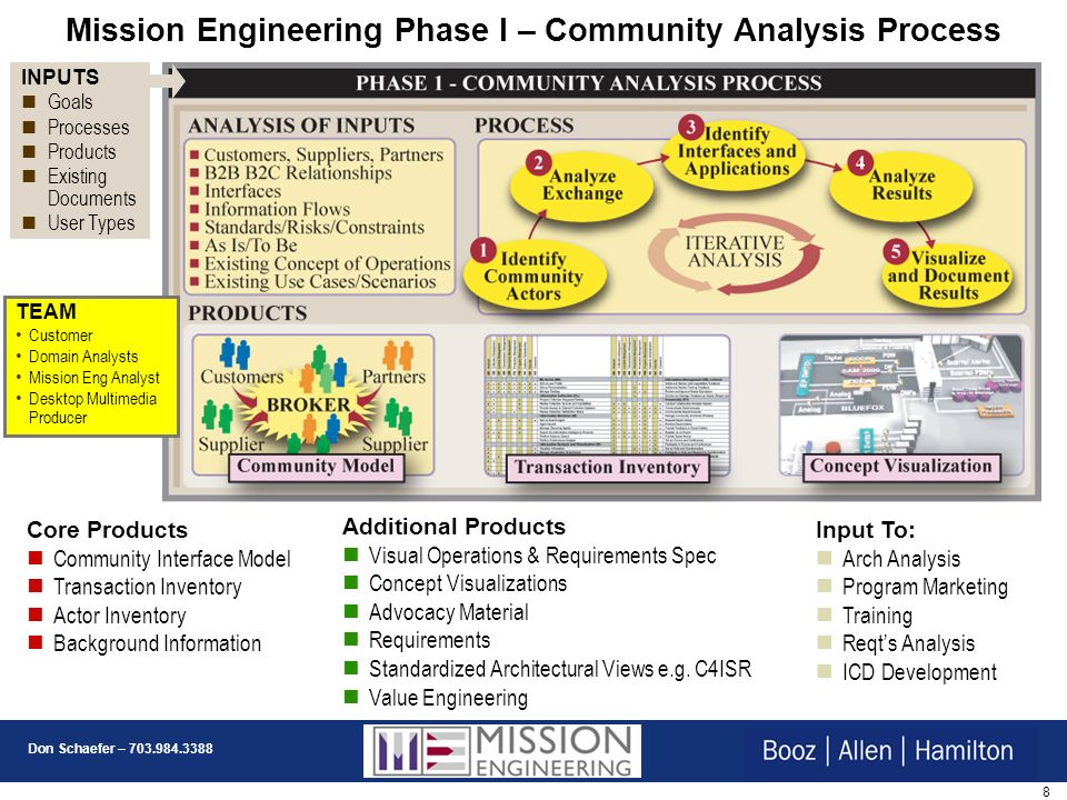 Mission Engineering Phase I – Community Analysis Process