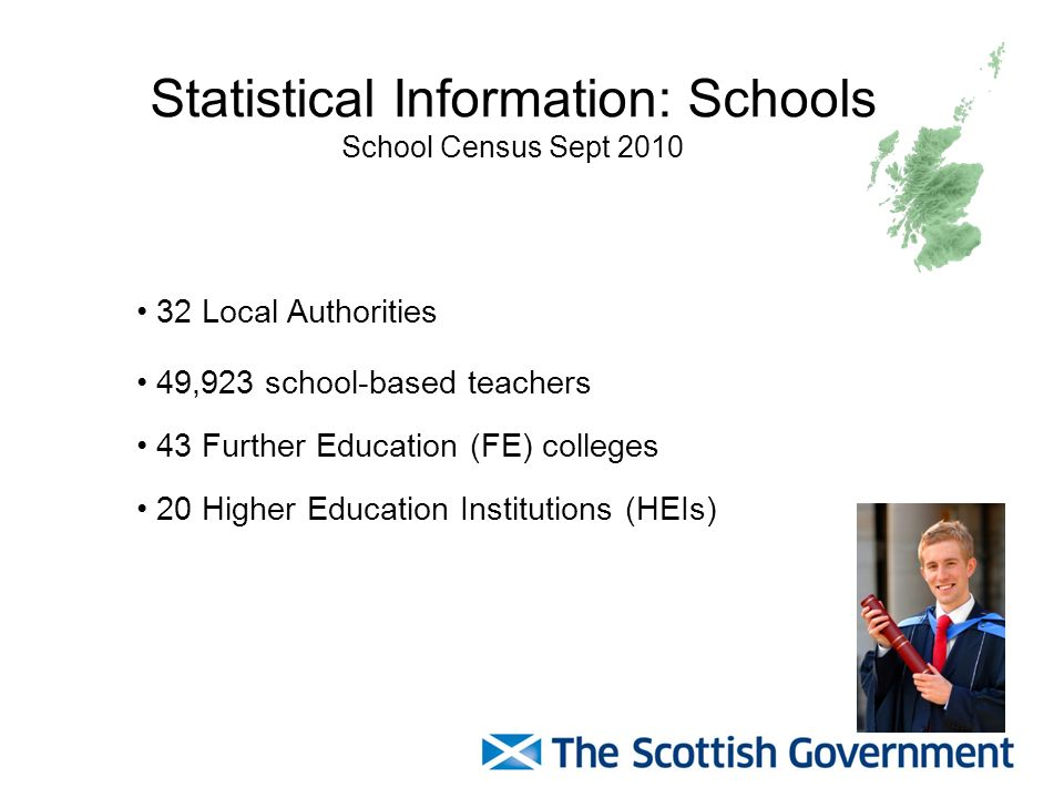 Statistical Information: Schools