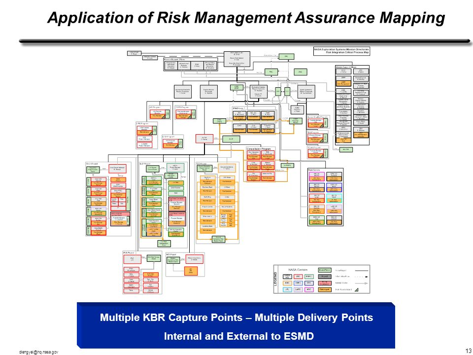 Application of Risk Management Assurance Mapping