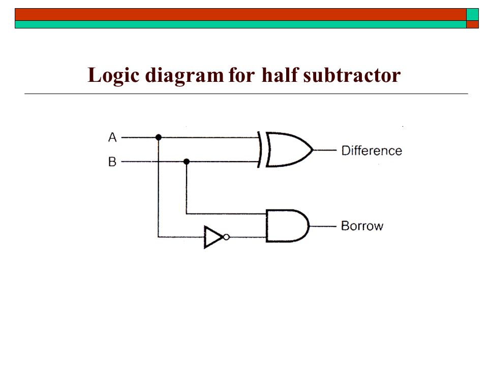 combinational logic design - ppt download logic diagram of half subtractor