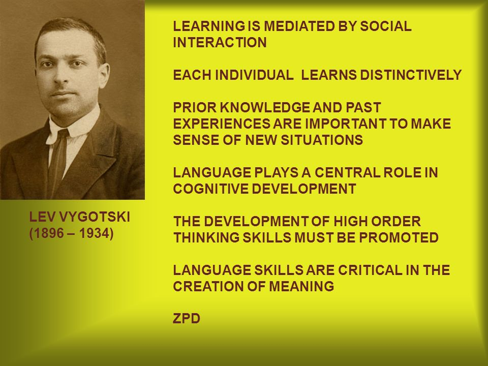 Learning is mediated by social interaction Each individual learns distinctively prior knowledge and past experiences are important to make sense of new situations Language plays a central role in cognitive development The development of High Order Thinking skills must be promoted Language skills are critical in the creation of meaning ZPD