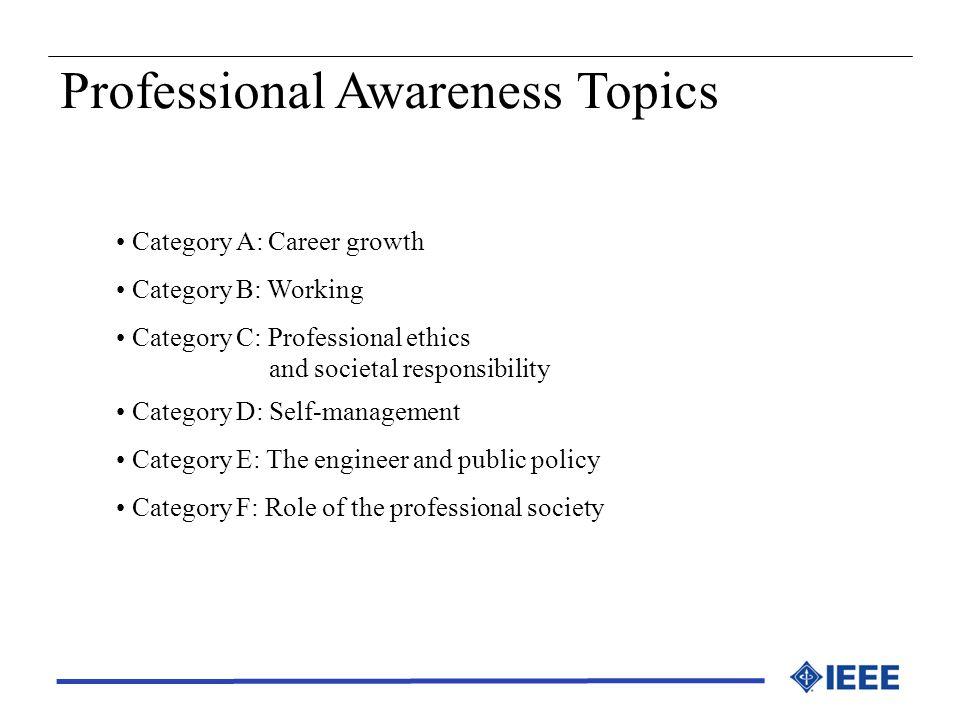 Professional Awareness Topics