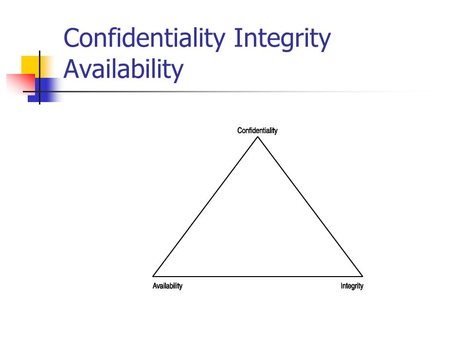 confidentiality integrity and availability pdf