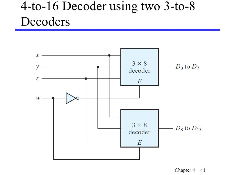 how to connect two 3-8 decoders