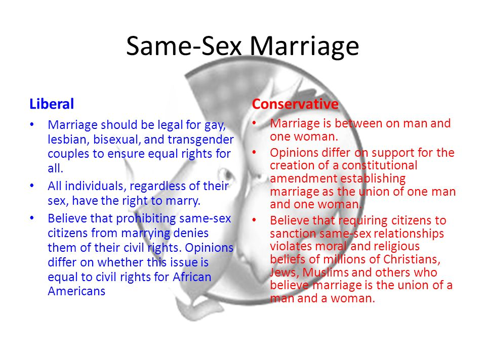 same sex marriage open-handed articles