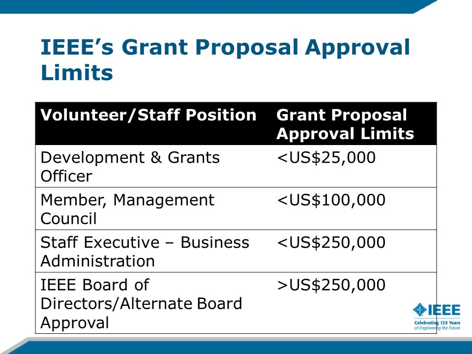 IEEE's Grant Proposal Approval Limits