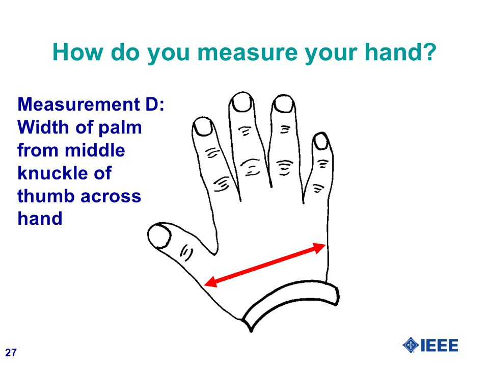 How do you measure your hand