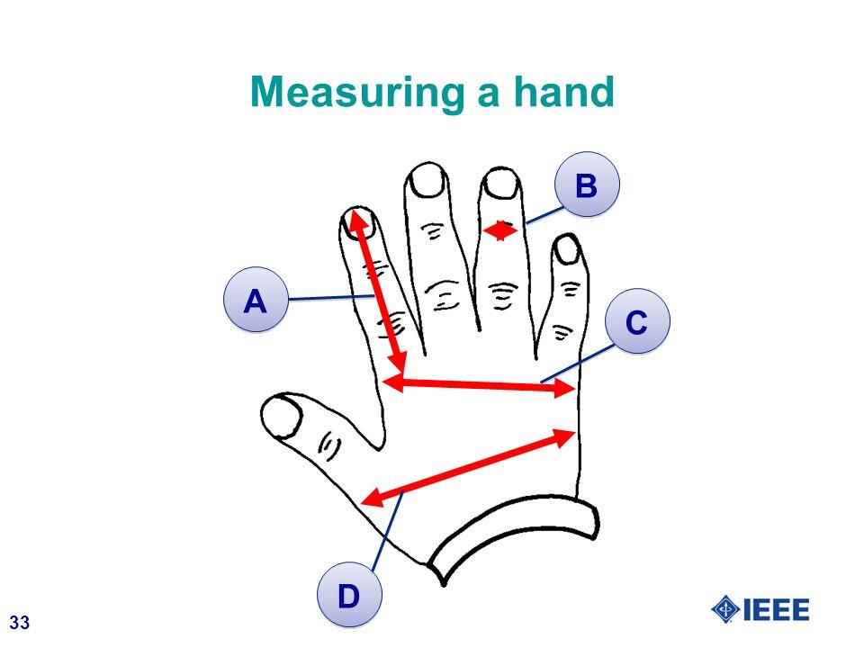 Measuring a hand B A C D