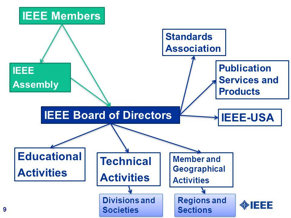 IEEE Board of Directors IEEE-USA