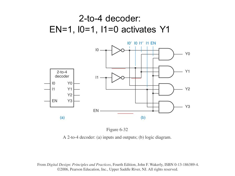 logic diagram of 2 to 4 decoder decoders. - ppt video online download