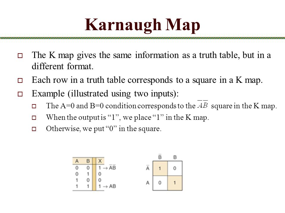 Karnaugh Map The K map gives the same information as a truth table, but in a different format.