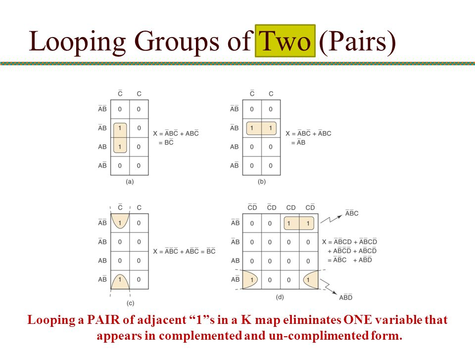 Looping Groups of Two (Pairs)