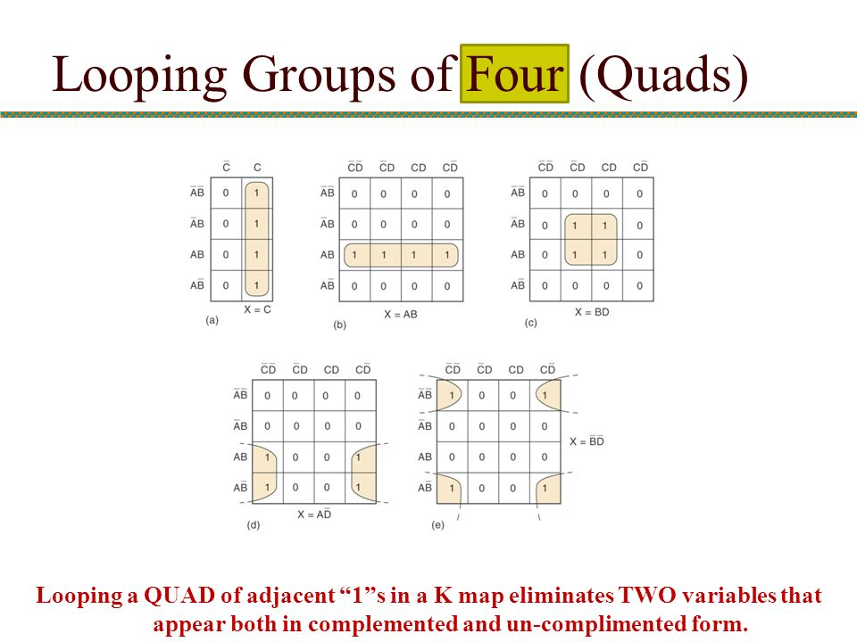 Looping Groups of Four (Quads)