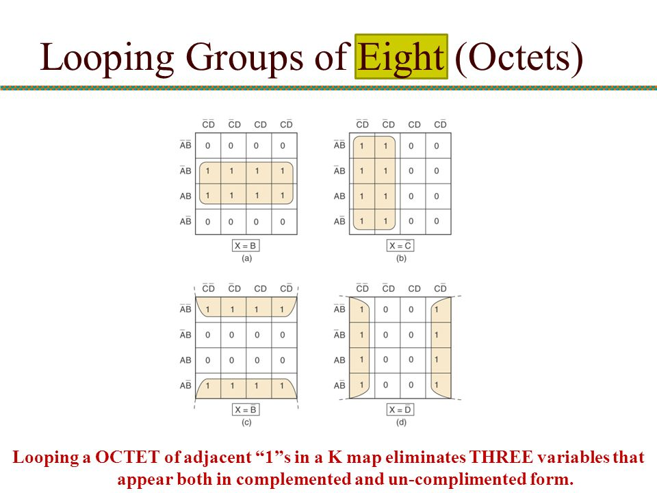 Looping Groups of Eight (Octets)