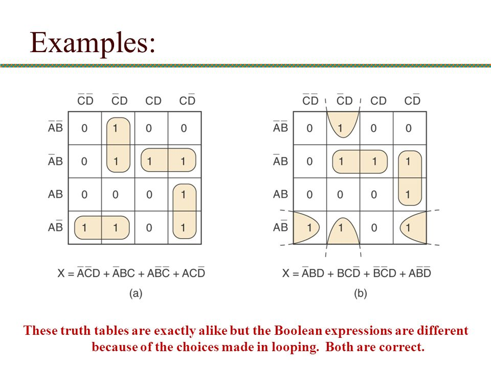 Examples: These truth tables are exactly alike but the Boolean expressions are different because of the choices made in looping.