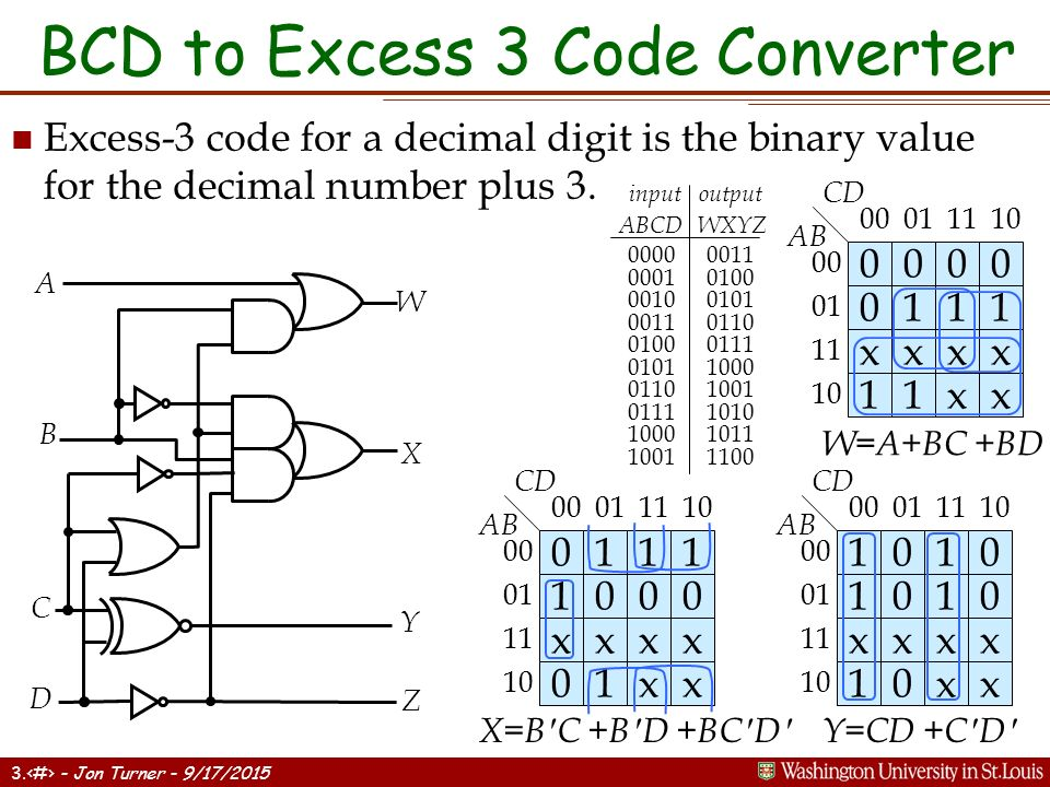 combinational logic design - ppt download bcd to excess 3 logic diagram #14