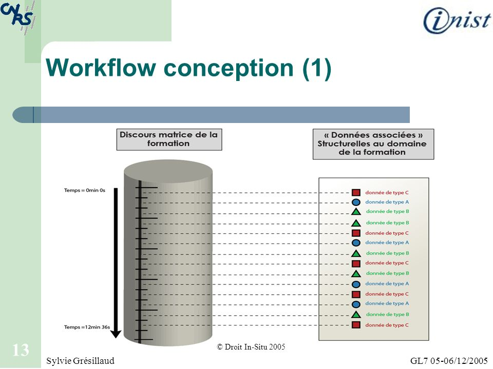 Workflow conception (1)