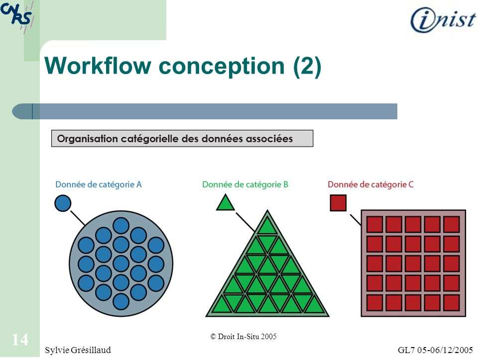 Workflow conception (2)