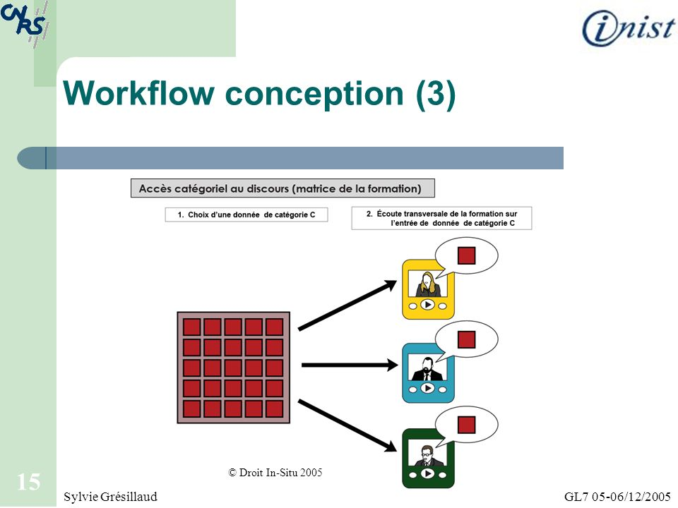 Workflow conception (3)
