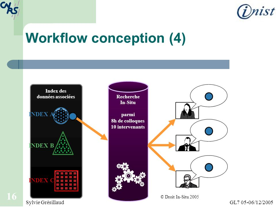 Workflow conception (4)