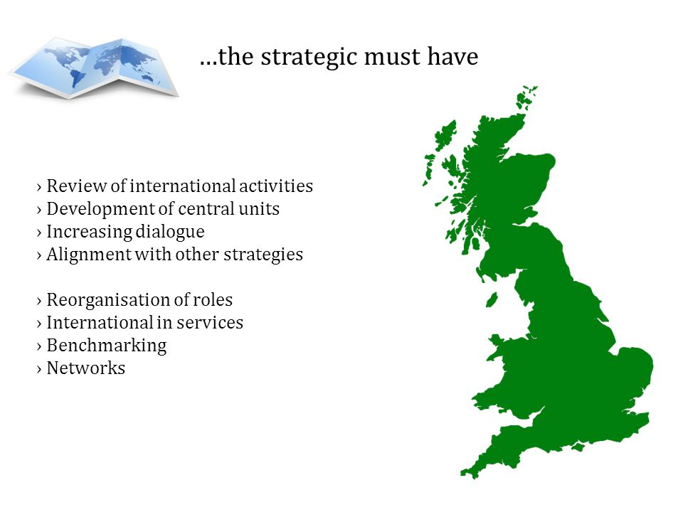 …the strategic must have